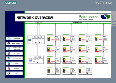 network-overview